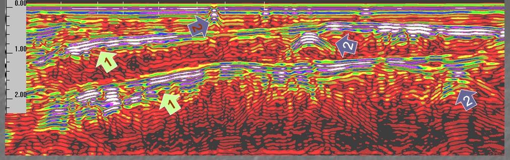 Георадарный профиль на Курманском могильнике